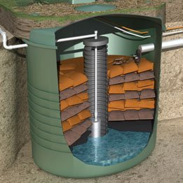 Septic tanks illustration